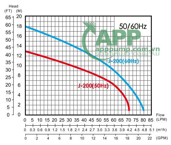 Máy bơm nước nóng tăng áp APP JA-200 200W